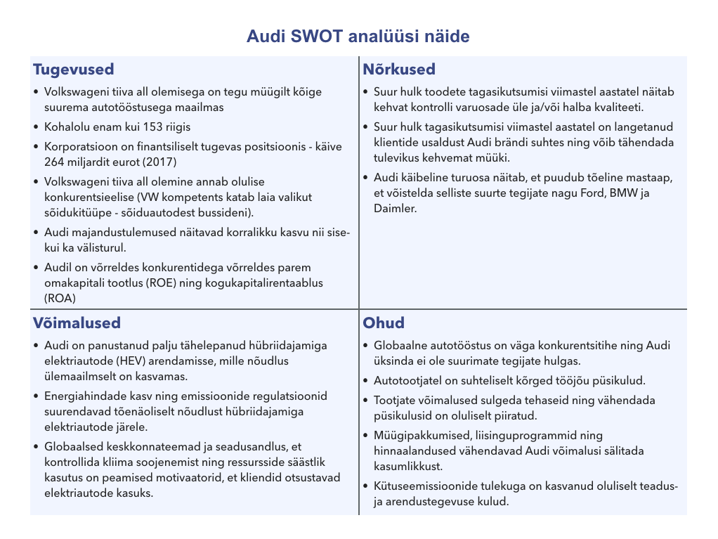 SWOT analüüs - Audi näide