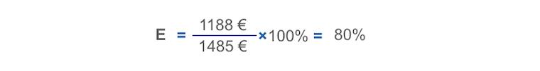 Efektiivsus - raha