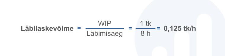 WIP 1 läbilaskevõime